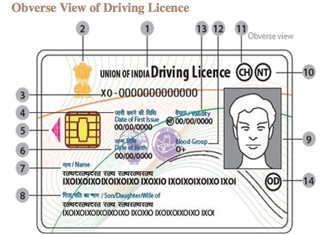 Microchip and QR code will be inbuilt in your Driving license and RC