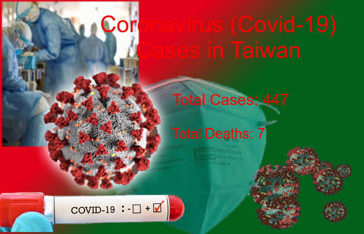 Taiwan Coronavirus Update - Covid-19 confirmed cases rise to 447, Total Deaths reaches to 7 on 30-Jun-2020